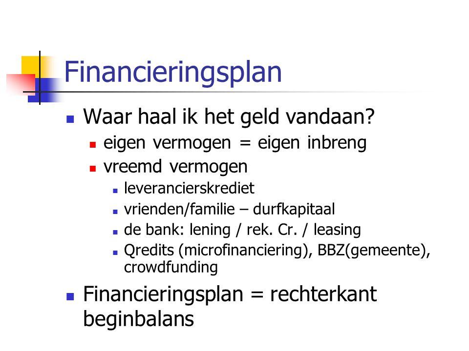 Financieringsplan Waar haal ik het geld vandaan? eigen vermogen = eigen inbreng vreemd vermogen leverancierskrediet vrienden/familie – durfkapitaal de