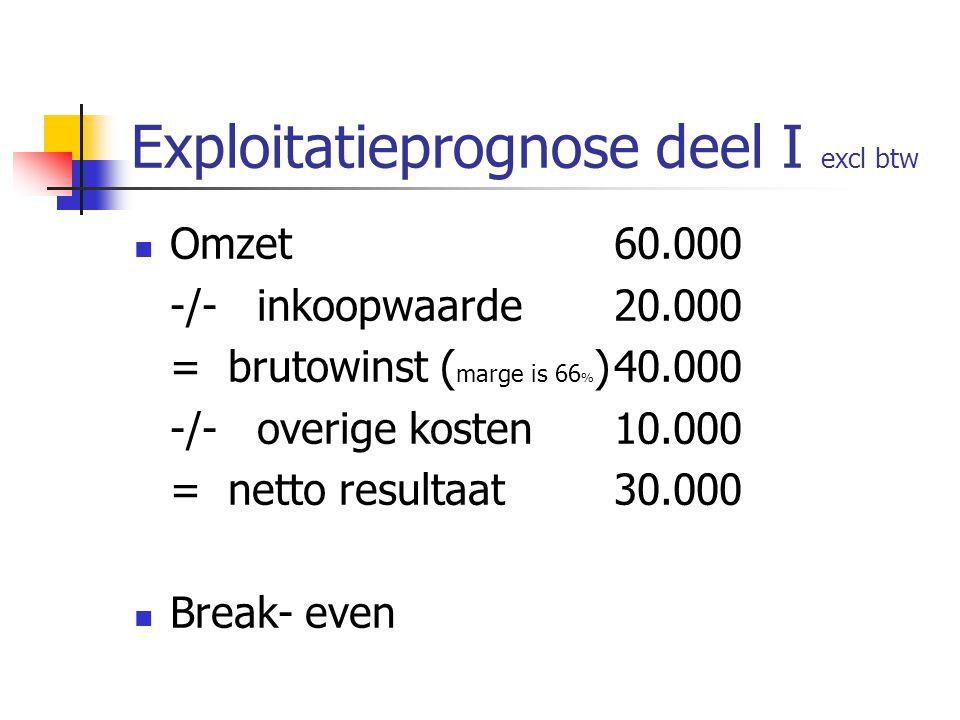 Exploitatieprognose deel I excl btw Omzet 60.000 -/- inkoopwaarde20.000 = brutowinst ( marge is 66 % )40.000 -/- overige kosten10.000 = netto resultaa