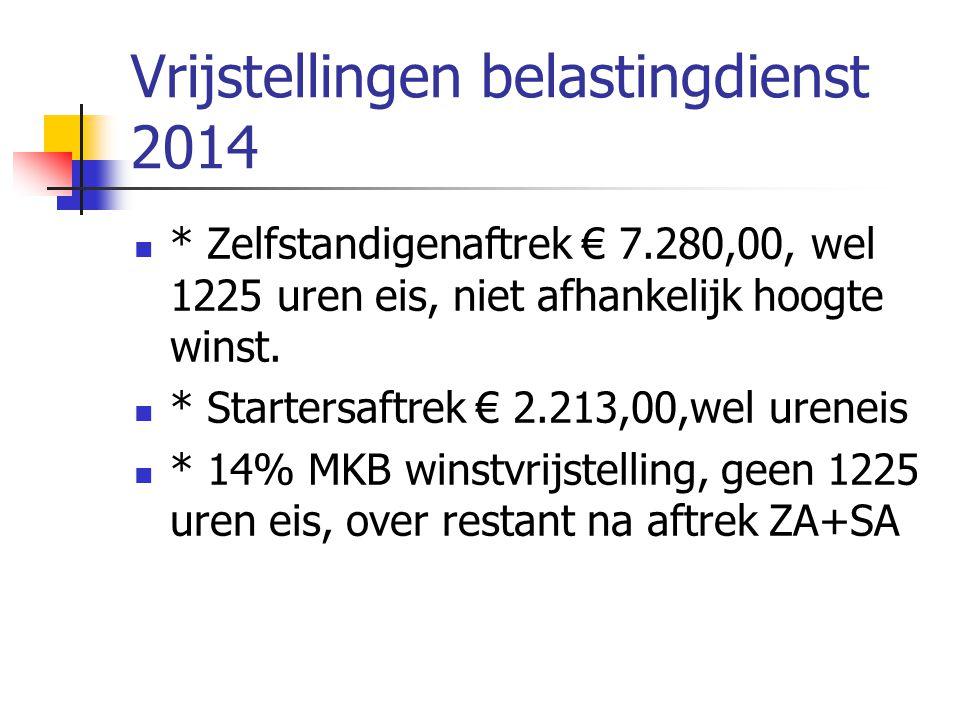 Vrijstellingen belastingdienst 2014 * Zelfstandigenaftrek € 7.280,00, wel 1225 uren eis, niet afhankelijk hoogte winst. * Startersaftrek € 2.213,00,we