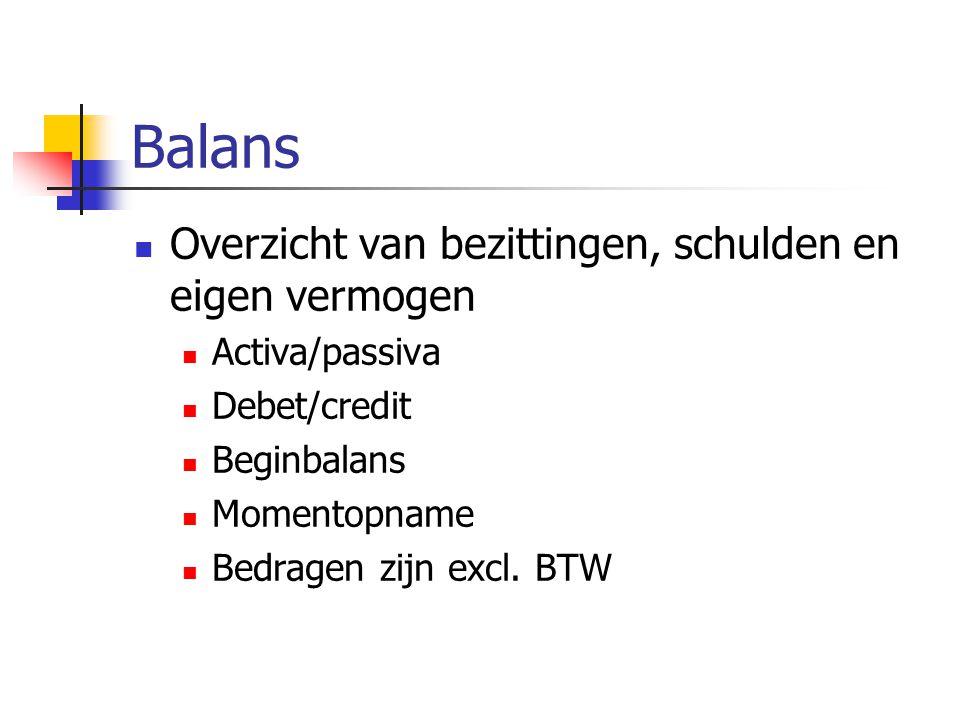 Balans Overzicht van bezittingen, schulden en eigen vermogen Activa/passiva Debet/credit Beginbalans Momentopname Bedragen zijn excl. BTW
