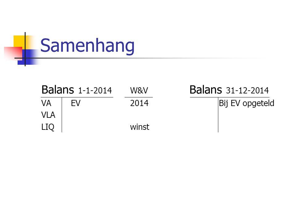 Samenhang Balans 1-1-2014W&V Balans 31-12-2014 VAEV2014Bij EV opgeteld VLA LIQwinst