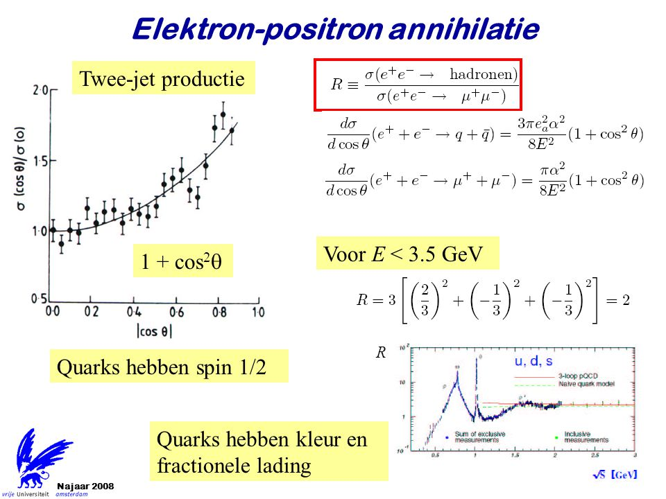 Najaar 2008Jo van den Brand5 Elektron-positron annihilatie 1 + cos 2  Twee-jet productie Voor E < 3.5 GeV Quarks hebben spin 1/2 Quarks hebben kleur en fractionele lading R