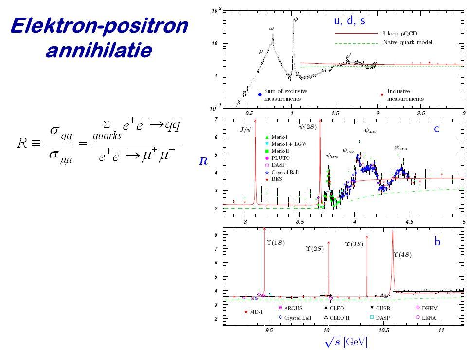 Najaar 2008Jo van den Brand7 Elektron-positron annihilatie Drie-jet productie Gluonen hebben spin 1 spin 1 spin 0