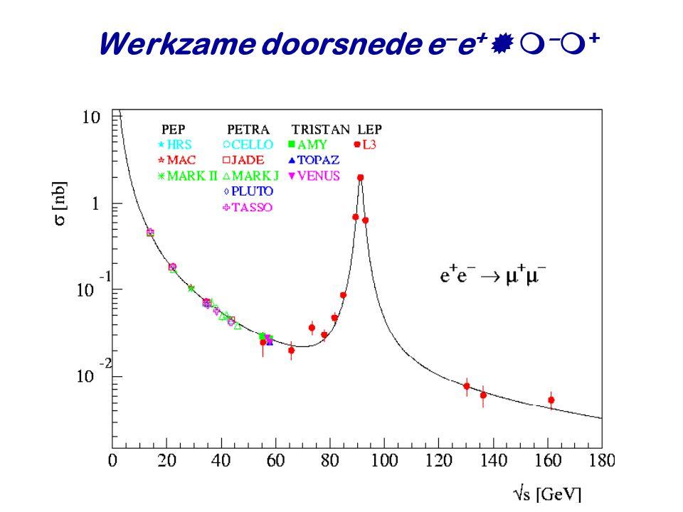 Najaar 2008Jo van den Brand9 Z 0 -resonantie e + e - verstrooiing Drie generaties!