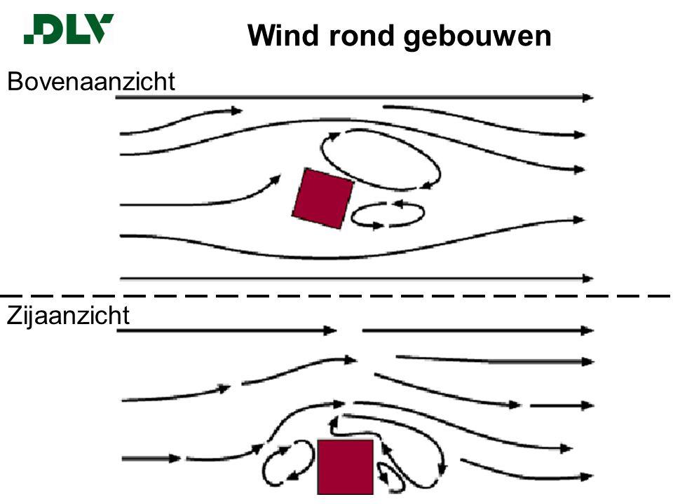 Wind rond gebouwen Bovenaanzicht Zijaanzicht