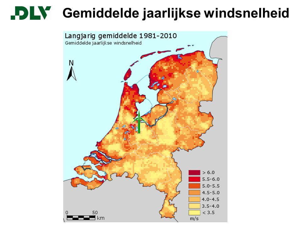 Gemiddelde jaarlijkse windsnelheid