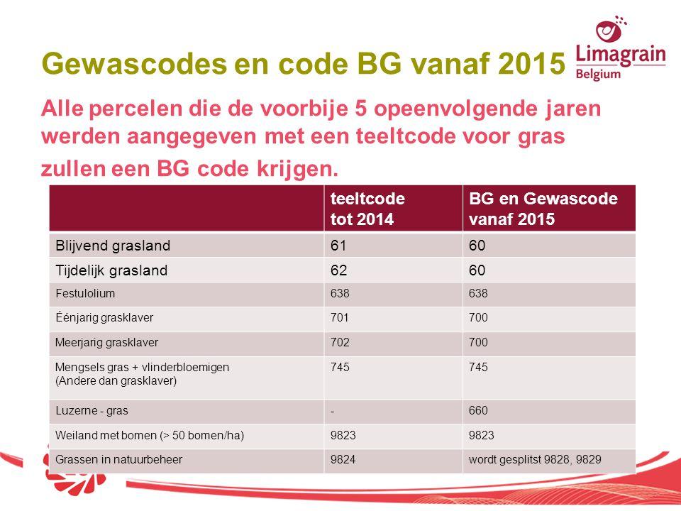Gewascodes en code BG vanaf 2015 Alle percelen die de voorbije 5 opeenvolgende jaren werden aangegeven met een teeltcode voor gras zullen een BG code