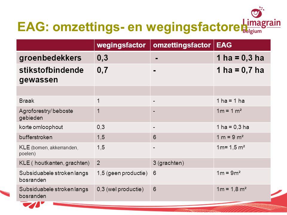 EAG: omzettings- en wegingsfactoren wegingsfactoromzettingsfactorEAG groenbedekkers0,3 -1 ha = 0,3 ha stikstofbindende gewassen 0,7-1 ha = 0,7 ha Braa