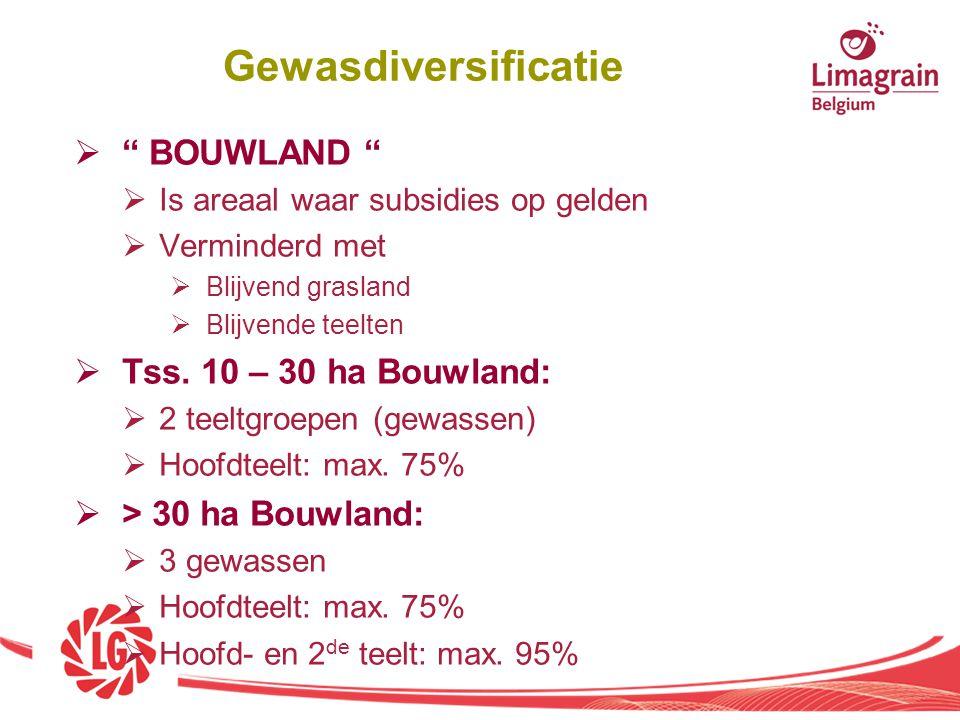 """ """" BOUWLAND """"  Is areaal waar subsidies op gelden  Verminderd met  Blijvend grasland  Blijvende teelten  Tss. 10 – 30 ha Bouwland:  2 teeltgroe"""