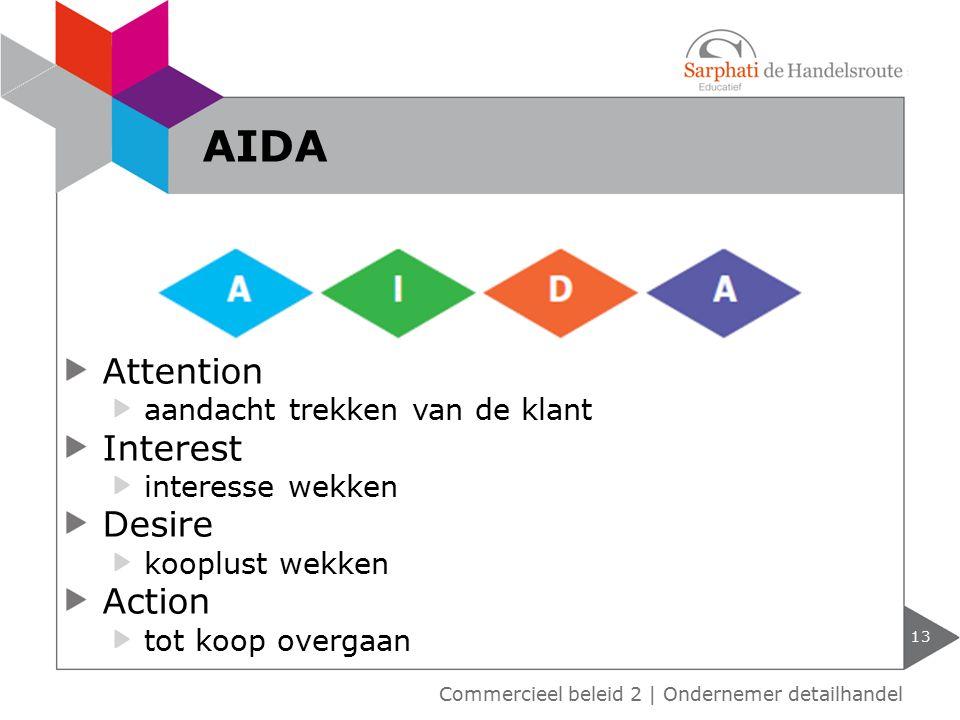 Attention aandacht trekken van de klant Interest interesse wekken Desire kooplust wekken Action tot koop overgaan 13 AIDA Commercieel beleid 2   Ondernemer detailhandel