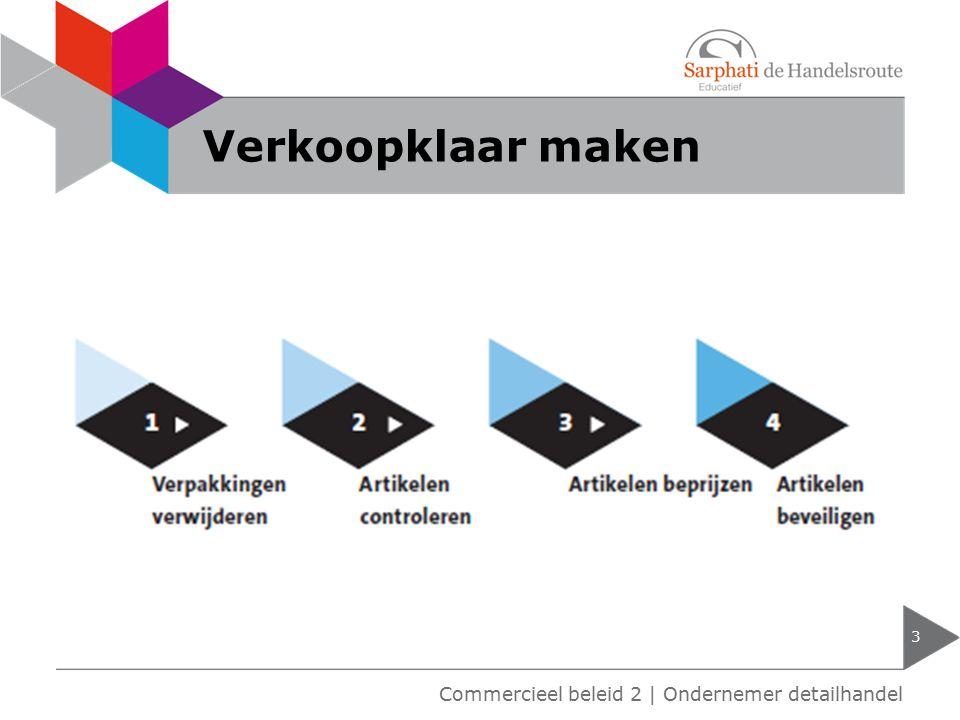 Verkoopklaar maken 3 Commercieel beleid 2   Ondernemer detailhandel
