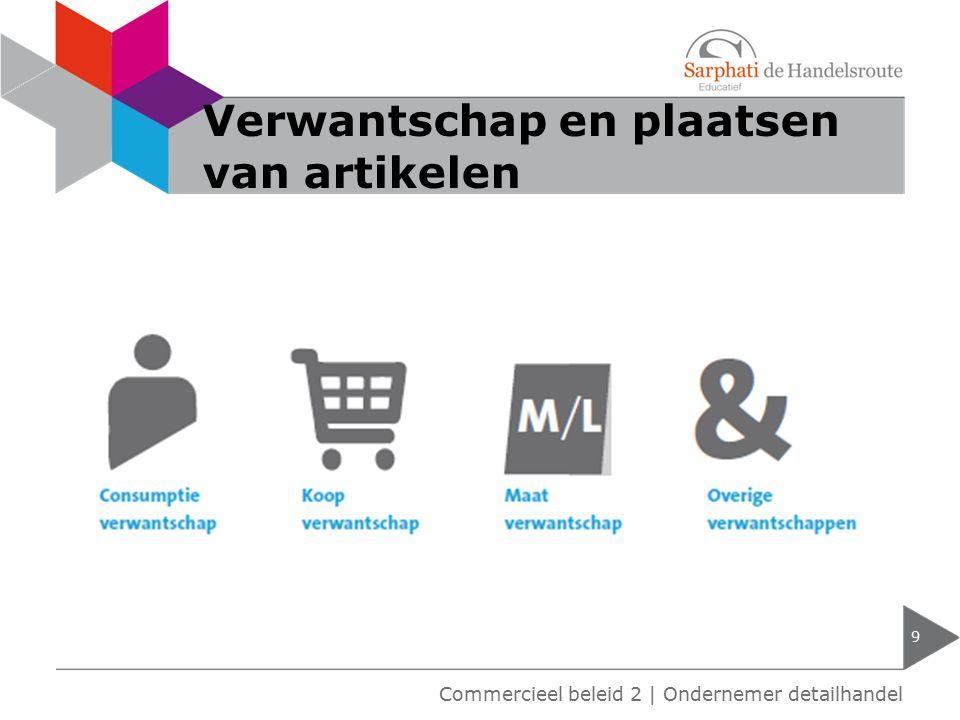 Verwantschap en plaatsen van artikelen 9 Commercieel beleid 2   Ondernemer detailhandel