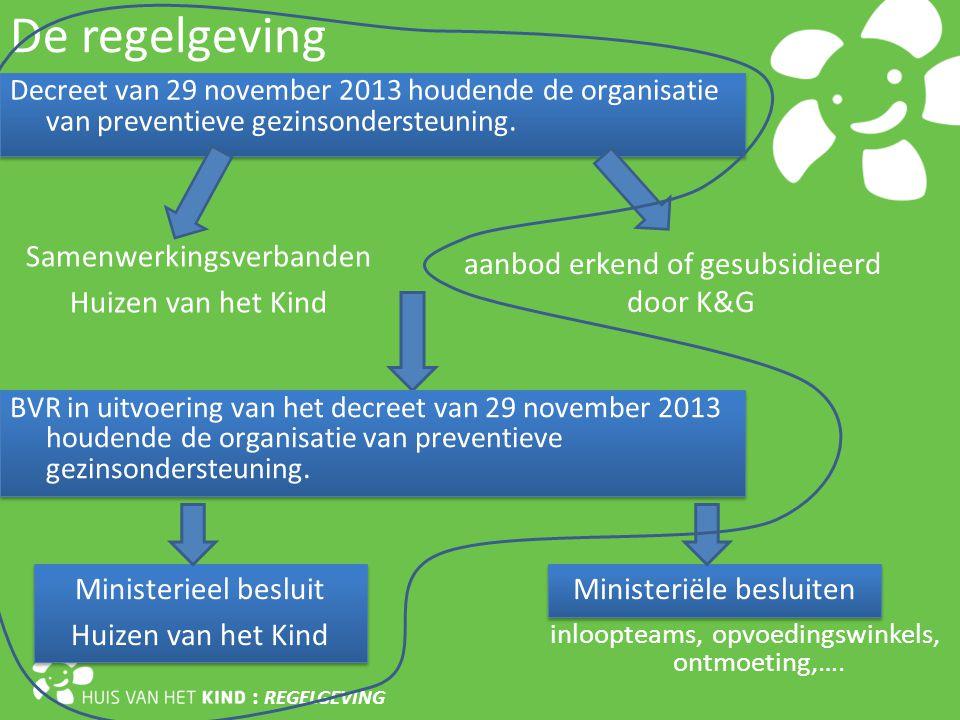 De regelgeving Decreet van 29 november 2013 houdende de organisatie van preventieve gezinsondersteuning.