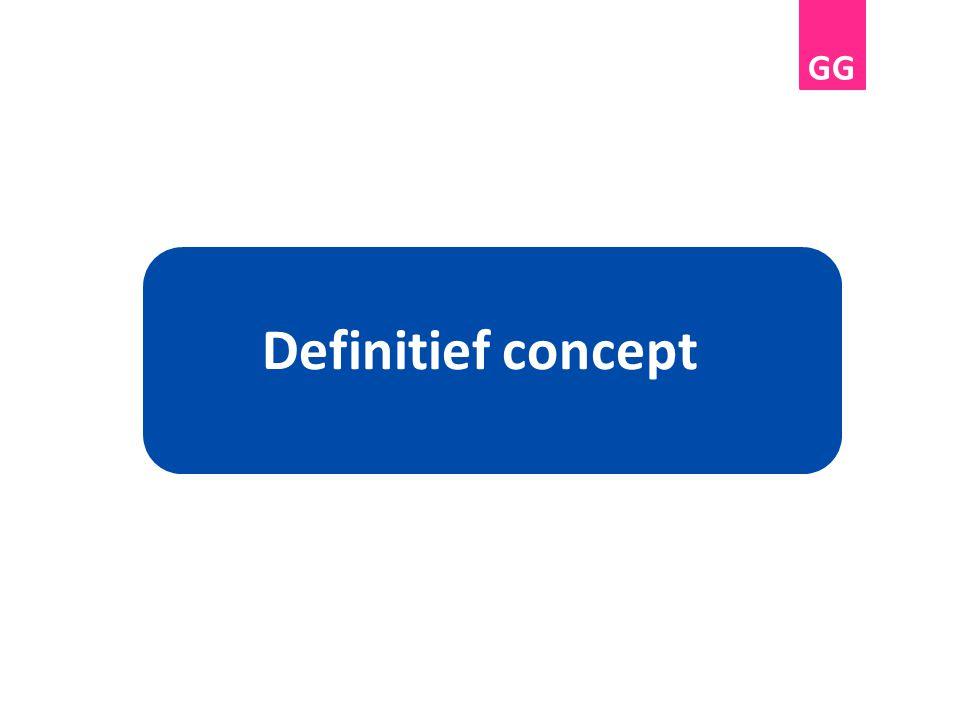 Definitief concept GG