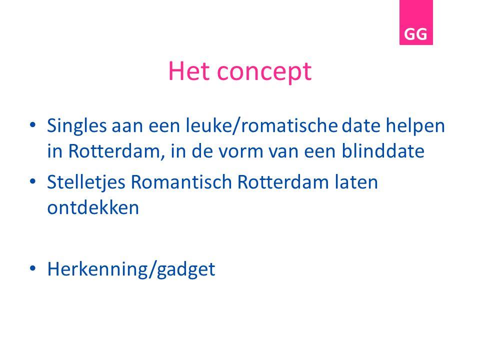 Het concept Singles aan een leuke/romatische date helpen in Rotterdam, in de vorm van een blinddate Stelletjes Romantisch Rotterdam laten ontdekken Herkenning/gadget GG