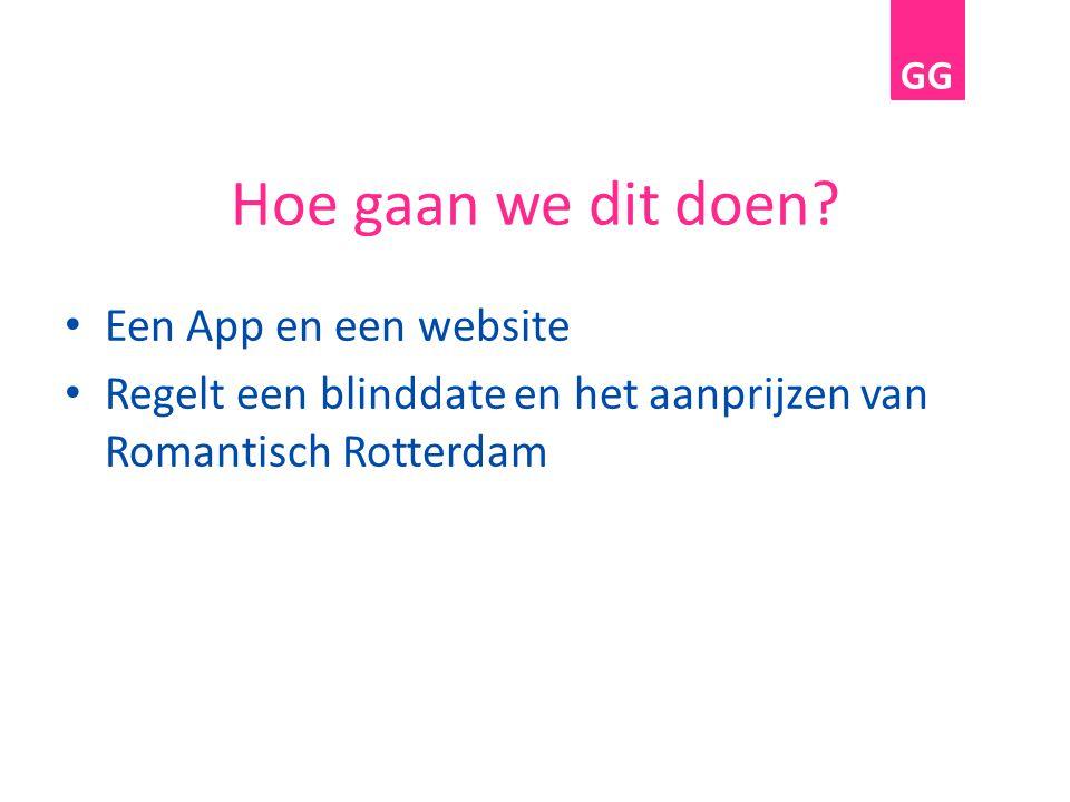 Hoe gaan we dit doen? Een App en een website Regelt een blinddate en het aanprijzen van Romantisch Rotterdam GG