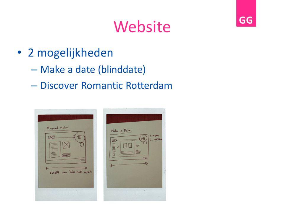 Website 2 mogelijkheden – Make a date (blinddate) – Discover Romantic Rotterdam GG