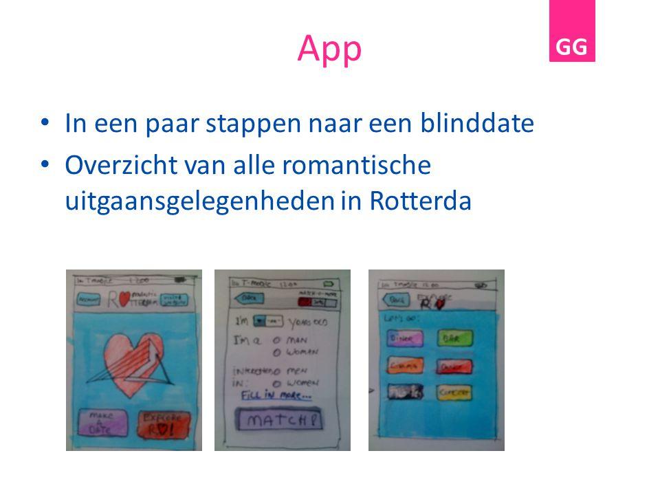 App In een paar stappen naar een blinddate Overzicht van alle romantische uitgaansgelegenheden in Rotterda GG