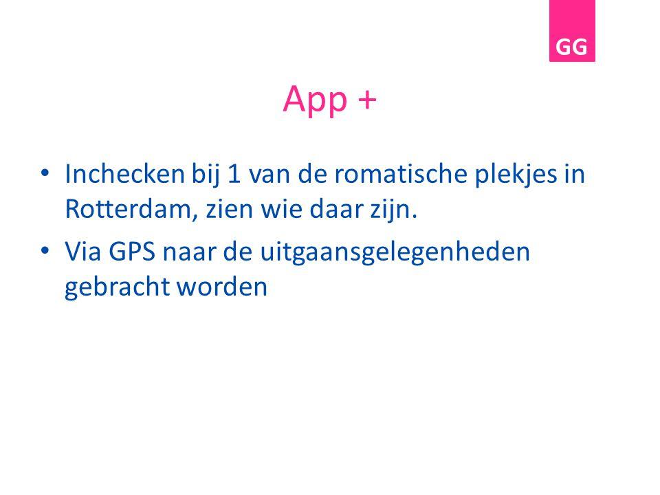 App + Inchecken bij 1 van de romatische plekjes in Rotterdam, zien wie daar zijn. Via GPS naar de uitgaansgelegenheden gebracht worden GG