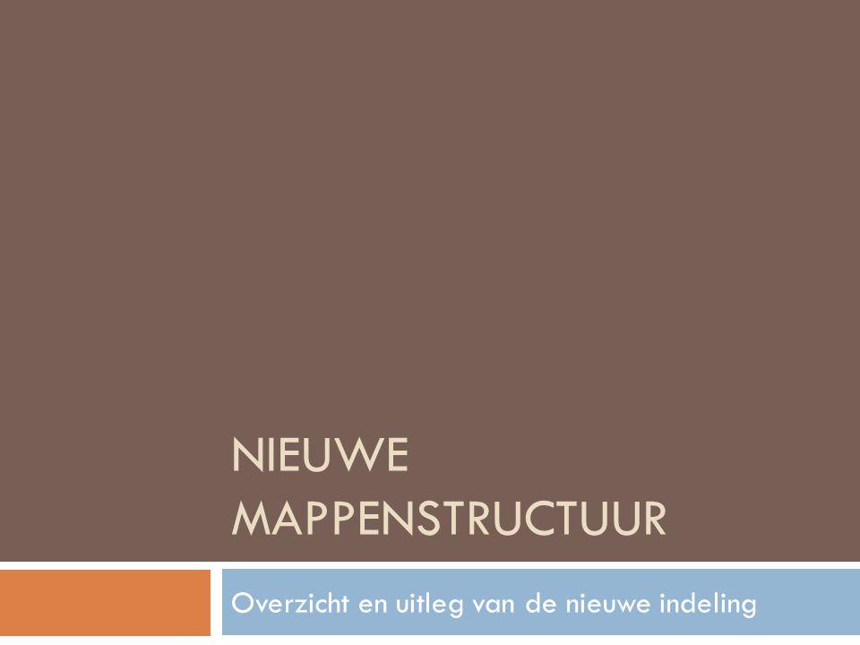 NIEUWE MAPPENSTRUCTUUR Overzicht en uitleg van de nieuwe indeling