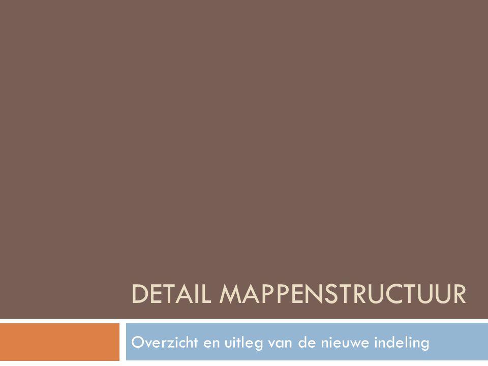 DETAIL MAPPENSTRUCTUUR Overzicht en uitleg van de nieuwe indeling