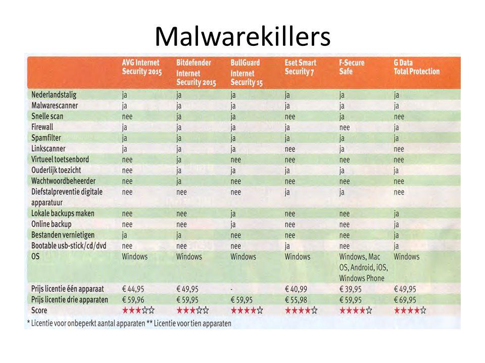 Malwarekillers