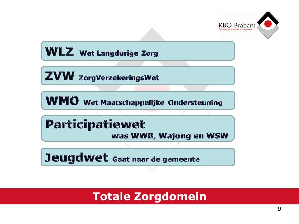 Transitie AWBZ 8