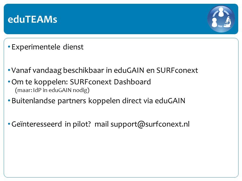 Bas Zoetekouw bas.zoetekouw@surfnet.nl