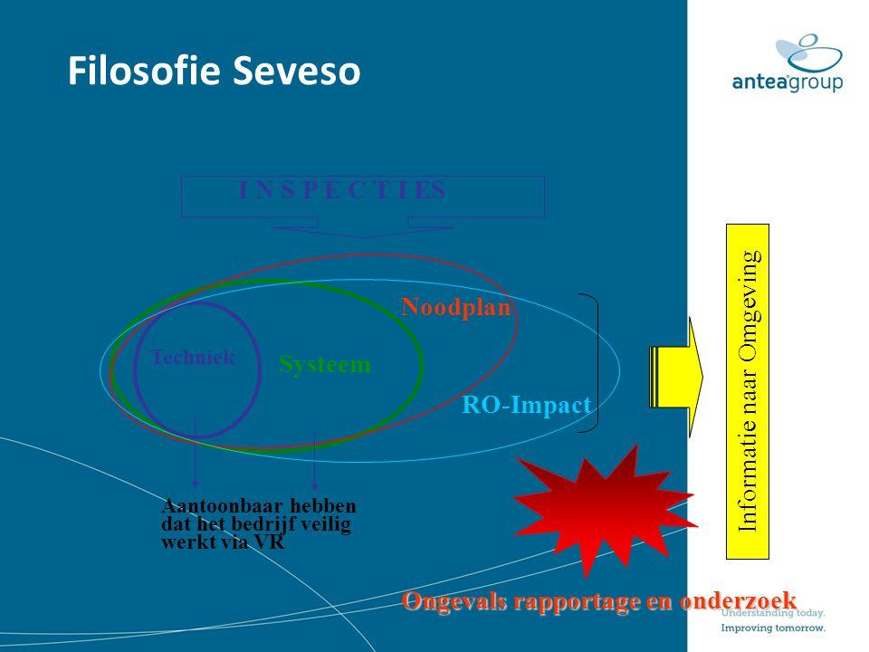 Filosofie Seveso Systeem Techniek Aantoonbaar hebben dat het bedrijf veilig werkt via VR Noodplan RO-Impact Informatie naar Omgeving I N S P E C T I E