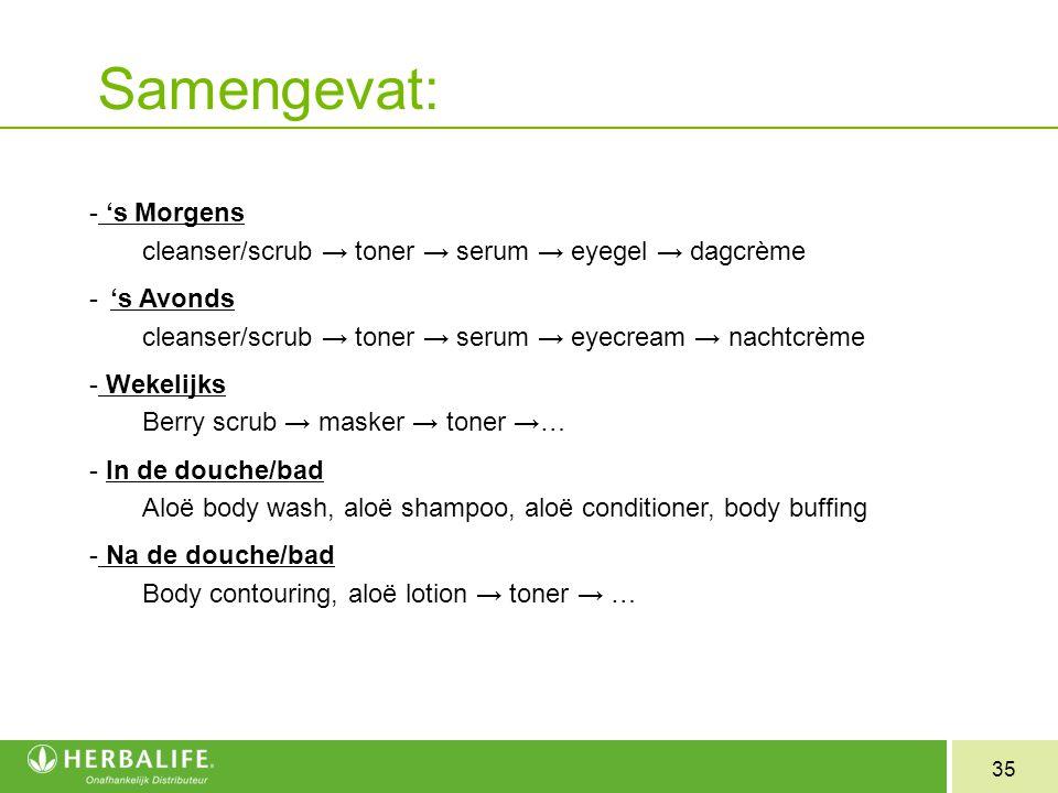 35 Samengevat: - 's Morgens cleanser/scrub → toner → serum → eyegel → dagcrème -'s Avonds cleanser/scrub → toner → serum → eyecream → nachtcrème - Wek
