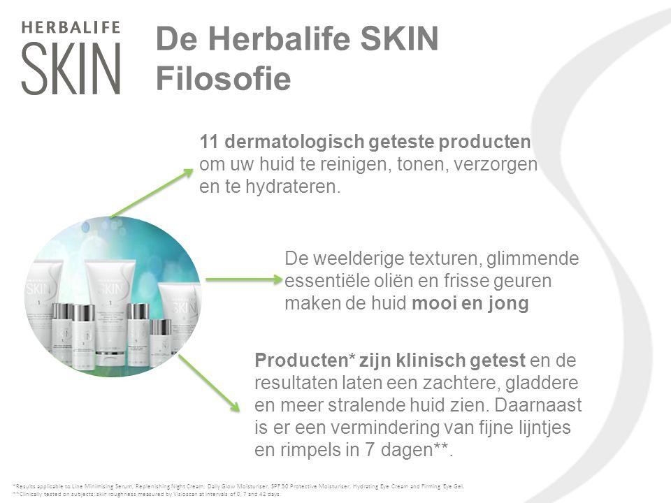 De Herbalife SKIN Filosofie 11 dermatologisch geteste producten om uw huid te reinigen, tonen, verzorgen en te hydrateren. De weelderige texturen, gli