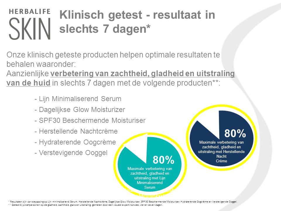 Klinisch getest - resultaat in slechts 7 dagen* Onze klinisch geteste producten helpen optimale resultaten te behalen waaronder: Aanzienlijke verbeter