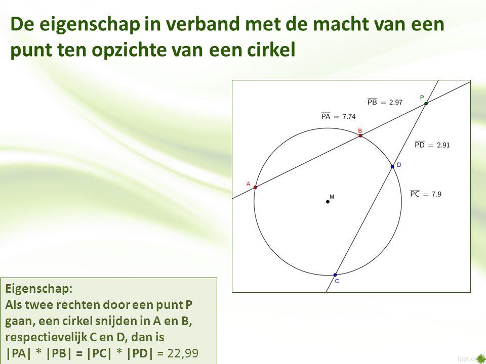 De eigenschap in verband met de macht van een punt ten opzichte van een cirkel Eigenschap: Als twee rechten door een punt P gaan, een cirkel snijden i