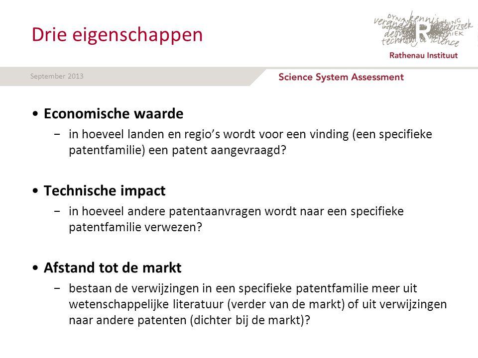 September 2013 Drie eigenschappen Economische waarde −in hoeveel landen en regio's wordt voor een vinding (een specifieke patentfamilie) een patent aangevraagd.