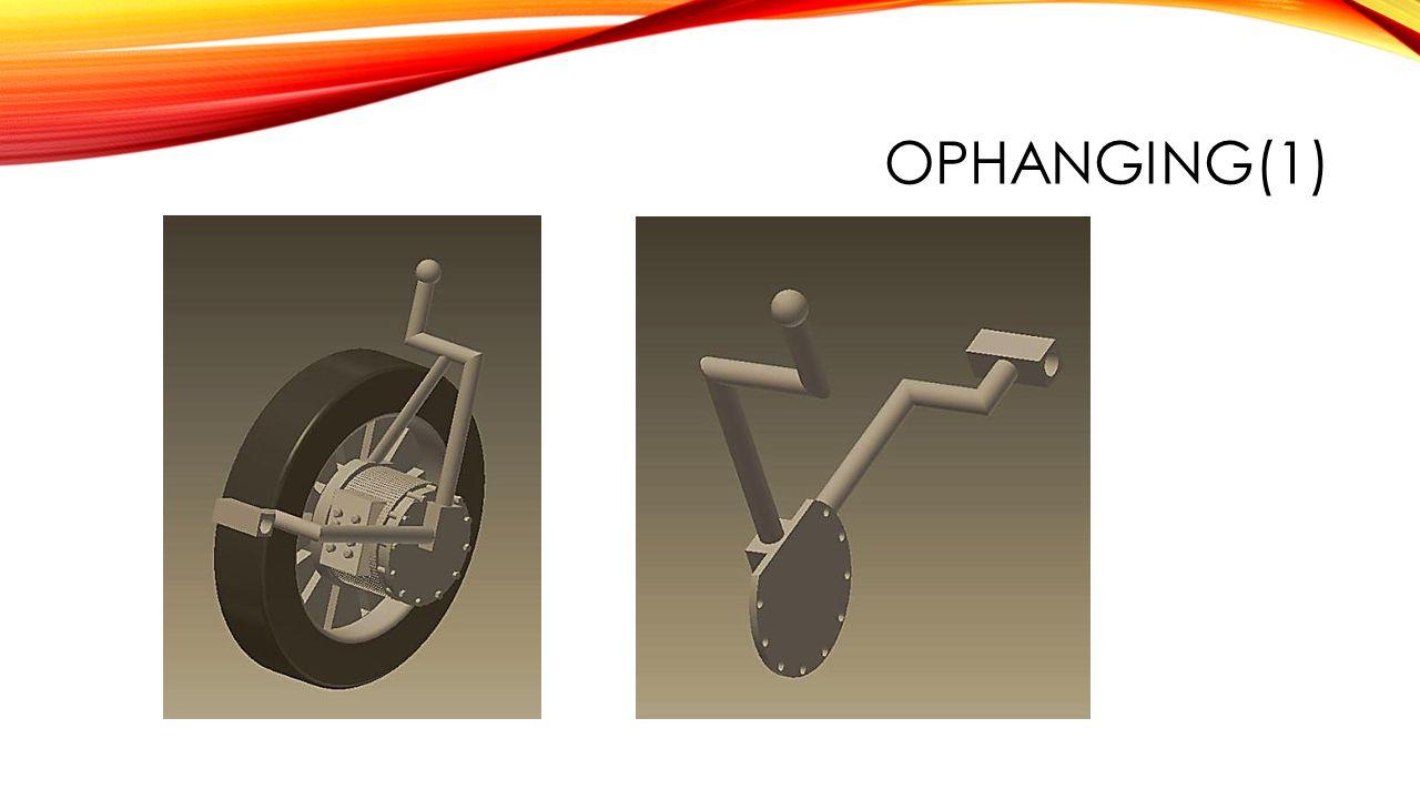 OPHANGING(1)