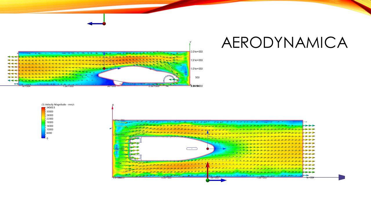 BEREKENINGEN(1) Frontaal oppervlak flow test model: 1,28 m2 Cw flow test model: 0.214 Luchtweerstand resultaat flow test: 130N Ingevuld in excel zelfde weerstand als de flow test.