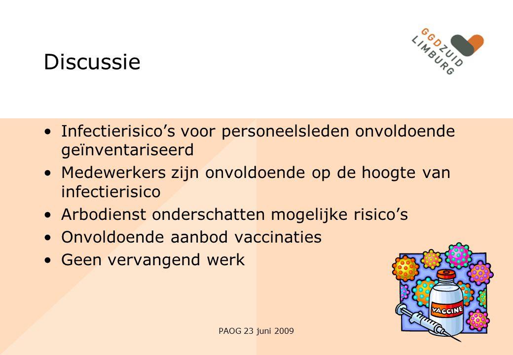 PAOG 23 juni 2009 Discussie Infectierisico's voor personeelsleden onvoldoende geïnventariseerd Medewerkers zijn onvoldoende op de hoogte van infectier