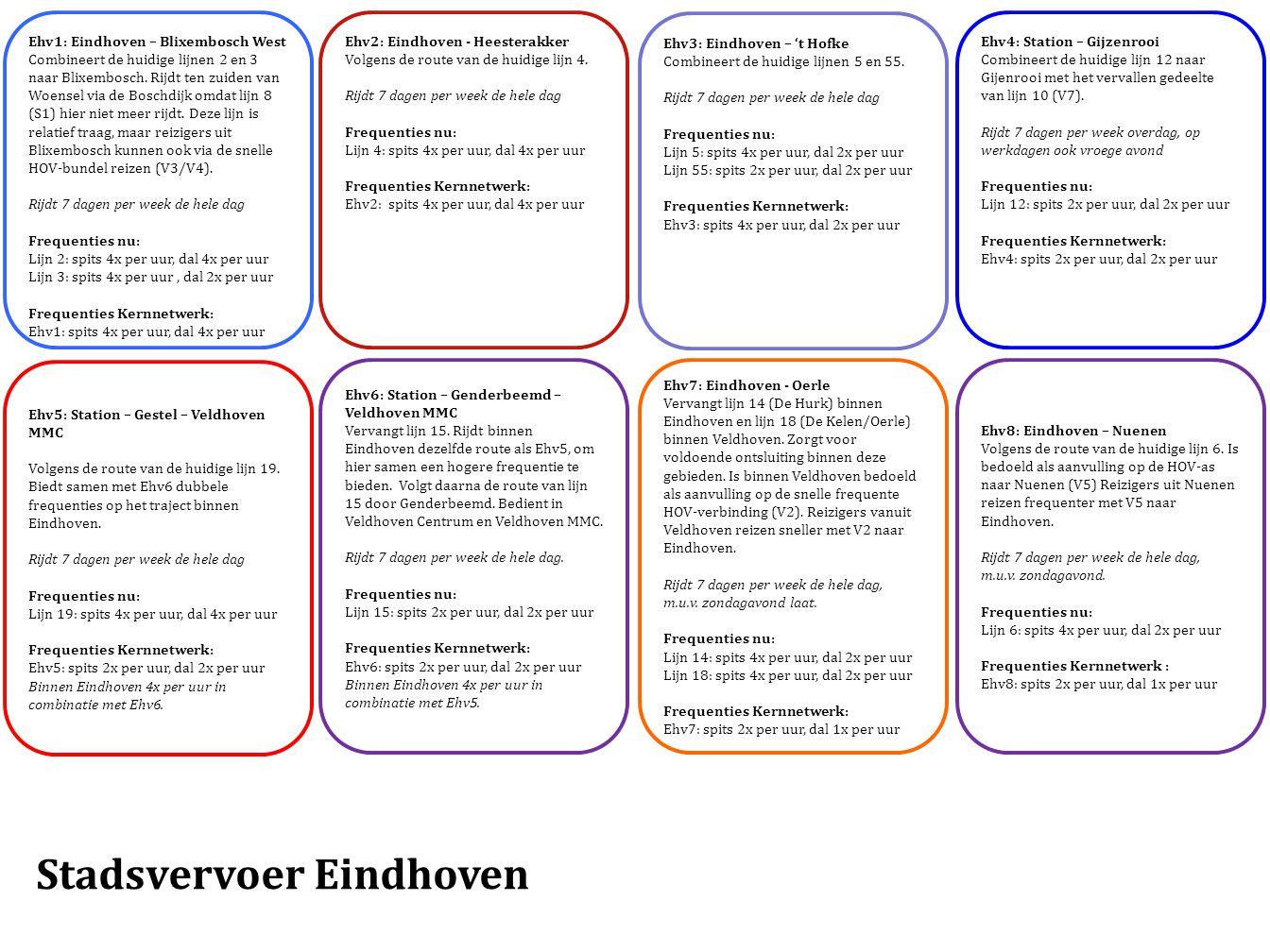 S5: Eindhoven – Veldhoven - Bergeijk Volgens de route van lijn 172.