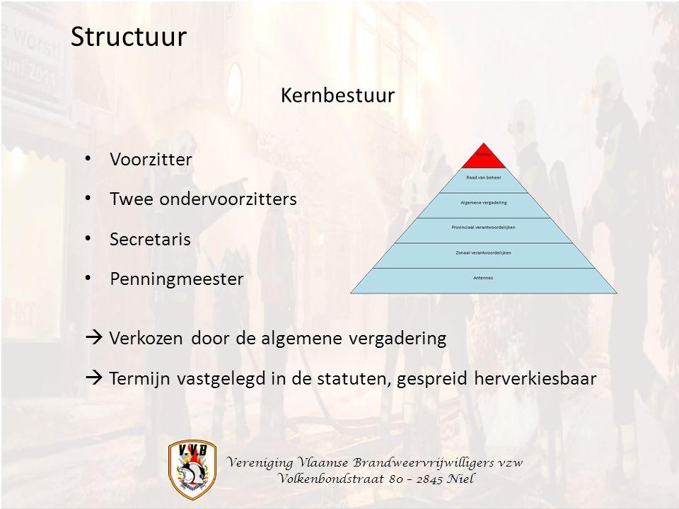 Vereniging Vlaamse Brandweervrijwilligers vzw Volkenbondstraat 80 – 2845 Niel Structuur Kernbestuur Provinciale verantwoordelijken Extra leden, allen verkozen door de algemene vergadering Raad van bestuur