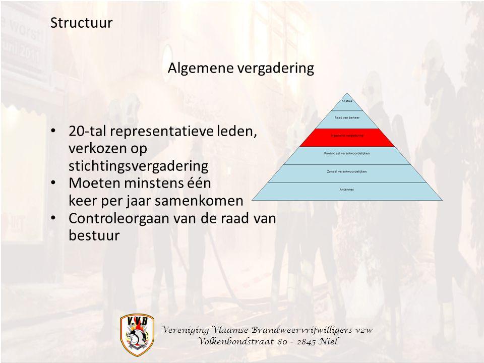 Vereniging Vlaamse Brandweervrijwilligers vzw Volkenbondstraat 80 – 2845 Niel Structuur 20-tal representatieve leden, verkozen op stichtingsvergaderin