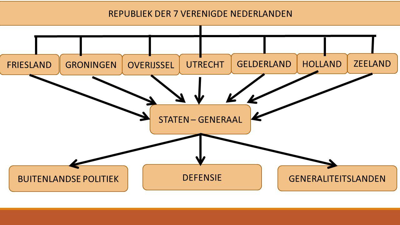 REPUBLIEK DER 7 VERENIGDE NEDERLANDEN HOLLAND ZEELAND UTRECHT OVERIJSSEL GELDERLAND GRONINGEN FRIESLAND STATEN – GENERAAL DEFENSIE BUITENLANDSE POLITI