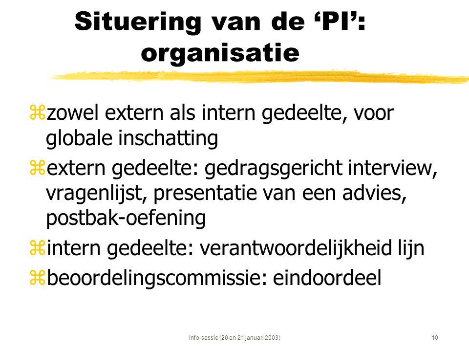 Info-sessie (20 en 21 januari 2003)10 Situering van de 'PI': organisatie zzowel extern als intern gedeelte, voor globale inschatting zextern gedeelte: