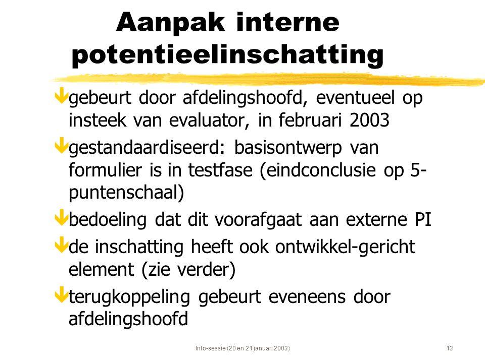 Info-sessie (20 en 21 januari 2003)13 Aanpak interne potentieelinschatting êgebeurt door afdelingshoofd, eventueel op insteek van evaluator, in februa