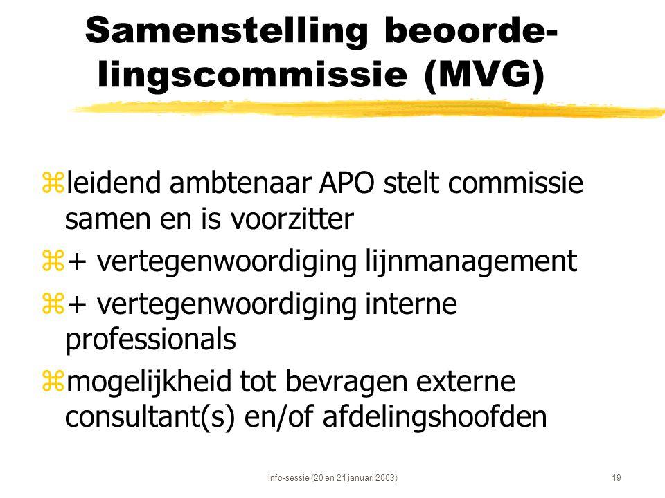 Info-sessie (20 en 21 januari 2003)19 Samenstelling beoorde- lingscommissie (MVG) zleidend ambtenaar APO stelt commissie samen en is voorzitter z+ ver