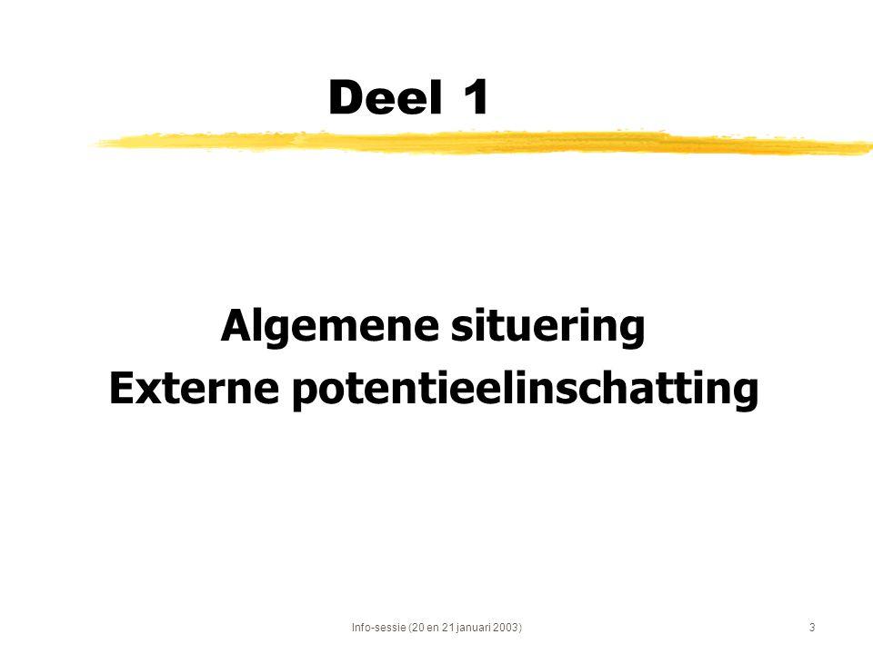 Info-sessie (20 en 21 januari 2003)3 Deel 1 Algemene situering Externe potentieelinschatting
