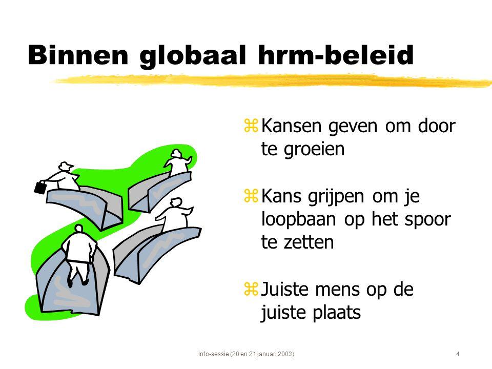 Info-sessie (20 en 21 januari 2003)4 Binnen globaal hrm-beleid z Kansen geven om door te groeien z Kans grijpen om je loopbaan op het spoor te zetten