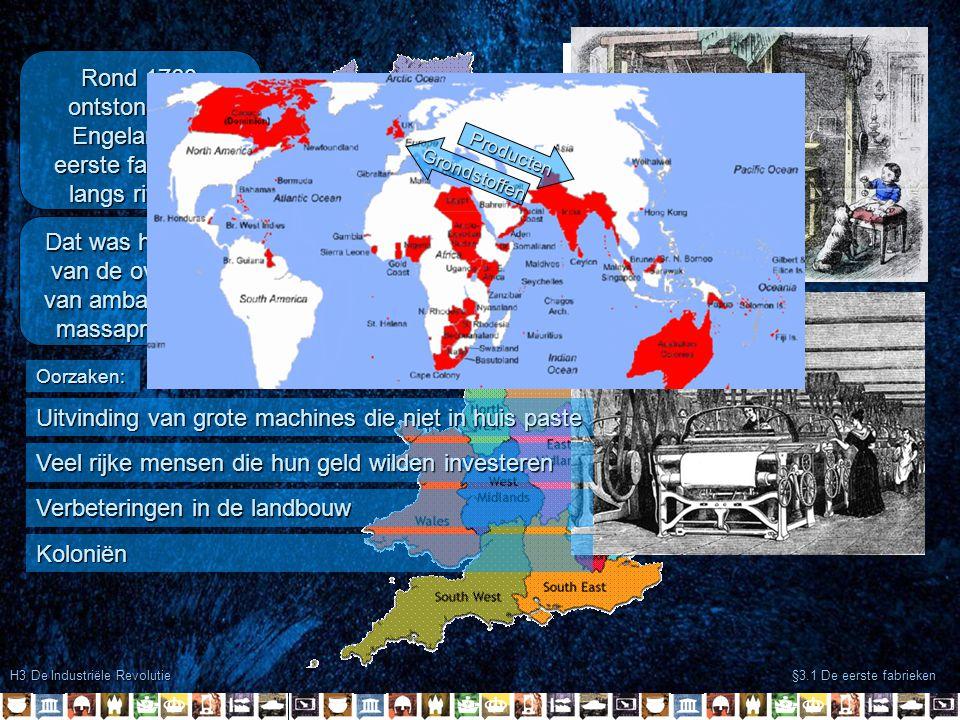 H3 De Industriële Revolutie §3.1 De eerste fabrieken Rond 1760 ontstonden in Engeland de eerste fabrieken langs rivieren Dat was het begin van de overgang van ambacht naar massaproductie Oorzaken: Uitvinding van grote machines die niet in huis paste Veel rijke mensen die hun geld wilden investeren Verbeteringen in de landbouw Koloniën Producten Grondstoffen