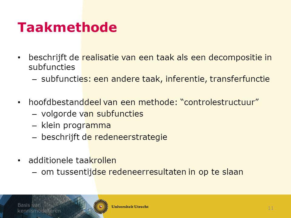 Basis van kennismodelleren 11 Taakmethode beschrijft de realisatie van een taak als een decompositie in subfuncties – subfuncties: een andere taak, in