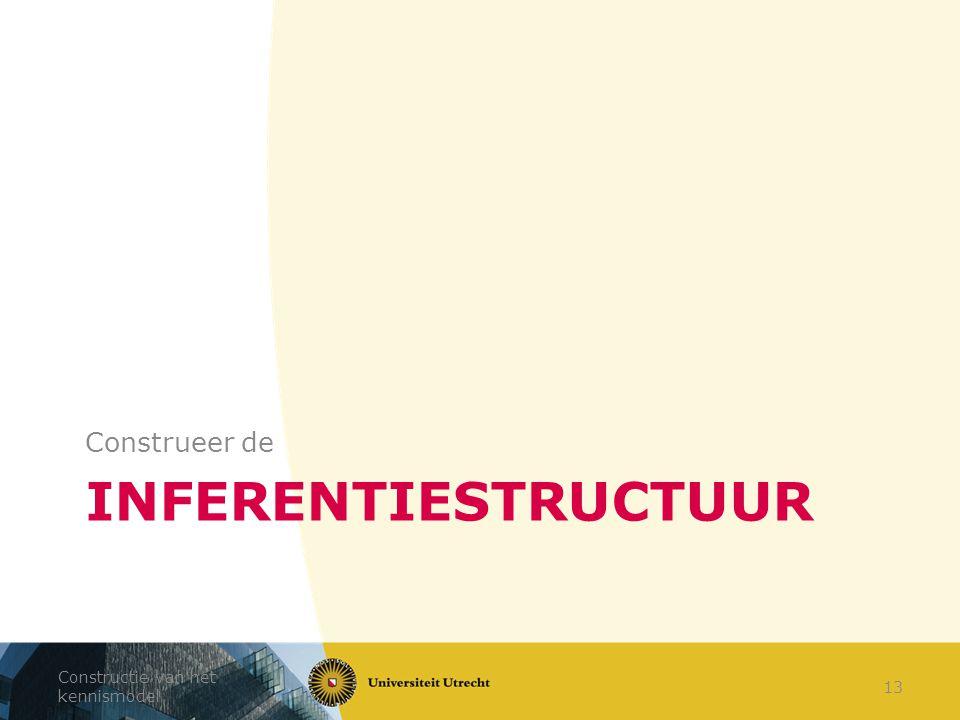 INFERENTIESTRUCTUUR Construeer de Constructie van het kennismodel 13