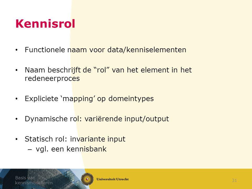 """Basis van kennismodelleren 31 Kennisrol Functionele naam voor data/kenniselementen Naam beschrijft de """"rol"""" van het element in het redeneerproces Expl"""